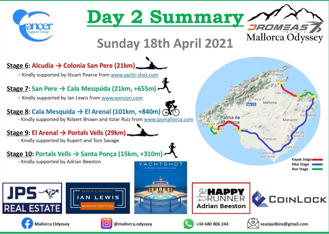 Odyssey day 2 summary 1